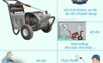 Nên chọn máy phun nước áp lực cao phù hợp với mục đích sử dụng