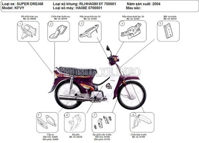 Các bộ phận của xe máy Dream
