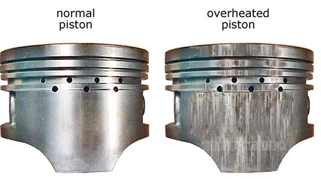 Piston - một trang các bộ phận của xe máy Dream