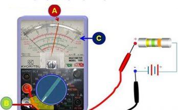 Đơn vị đo cường độ dòng điện là Ampe