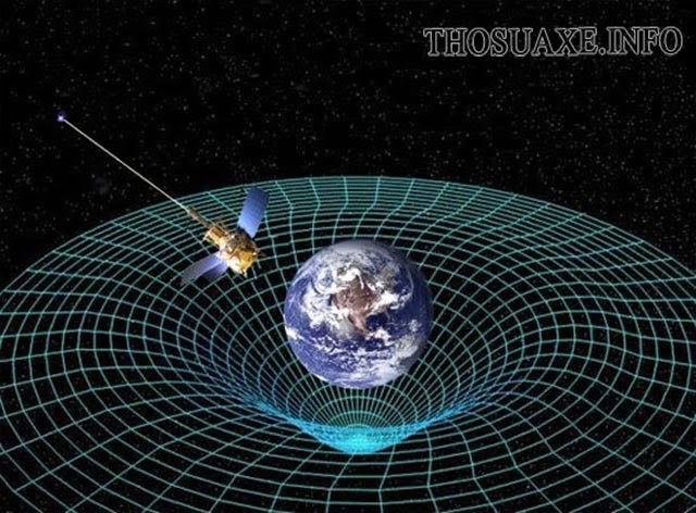 Tìm hiểu về trọng lực của trái đất, trọng lực p=mg