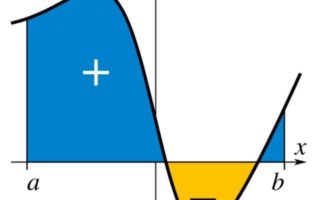 Tích phân và ứng dụng của tích phân trong hình học là gì?