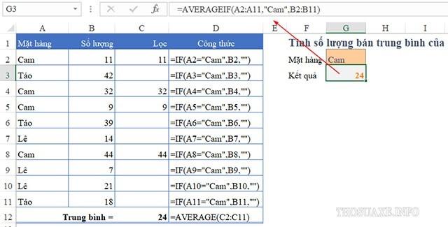 Áp dụng hàm AVERAGE Excel để tính trung bình có điều kiện