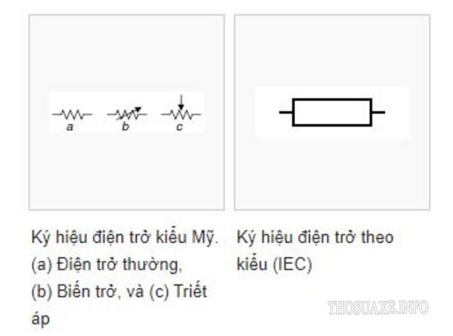 2 loại ký hiệu điện trở được dùng phổ biến
