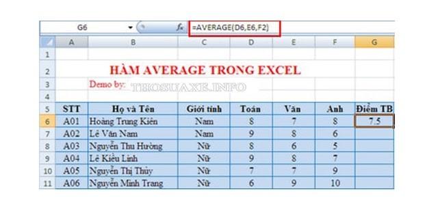 Kết quả điểm trung bình của từng học sinh được tính ra bằng hàm AVERAGE