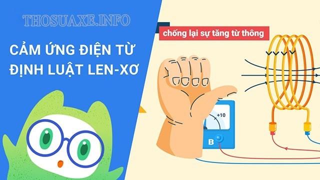 Định luật Len-xơ về chiều dòng điện cảm ứng