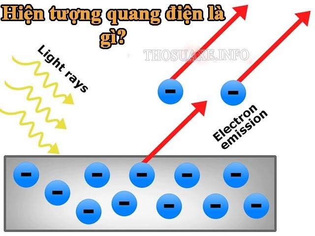 Lý thuyết hiện tượng quang điện