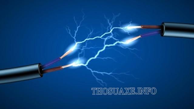 Tìm hiểu ứng dụng cảm ứng điện từ trong đời sống