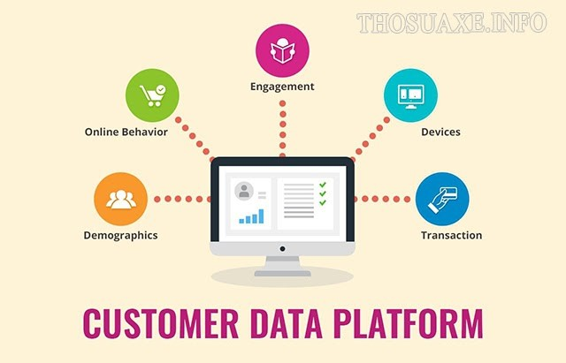 Tìm hiểu về Customer Data Platform