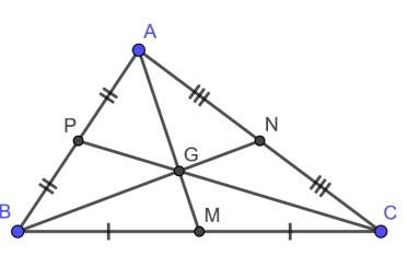 Trọng tâm tam giác có tính chất gì?