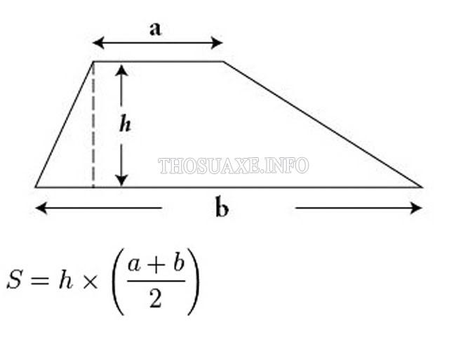 Công thức tính diện tích hình thang