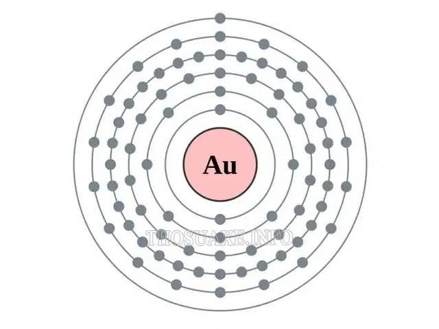 Cấu hình electron của nguyên tố vàng