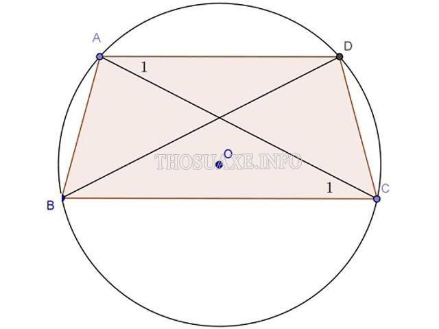 Hình thang có tính chất nội tiếp đường tròn