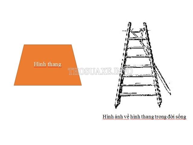 Hình thang và ứng dụng của hình học này trong đời sống