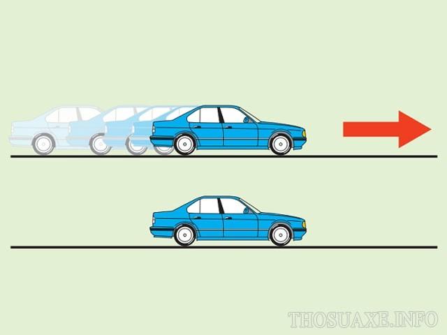 Minh họa cho Định luật Newton I